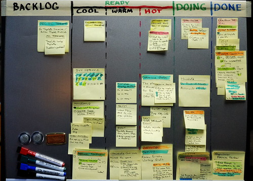 Productivity: Wrapping up the First Stage of a Special Project