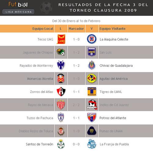 Calendario Liga Mx 2016 17 Calendar Of 2016 February
