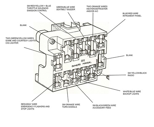 1979 f250 fuse box diagram