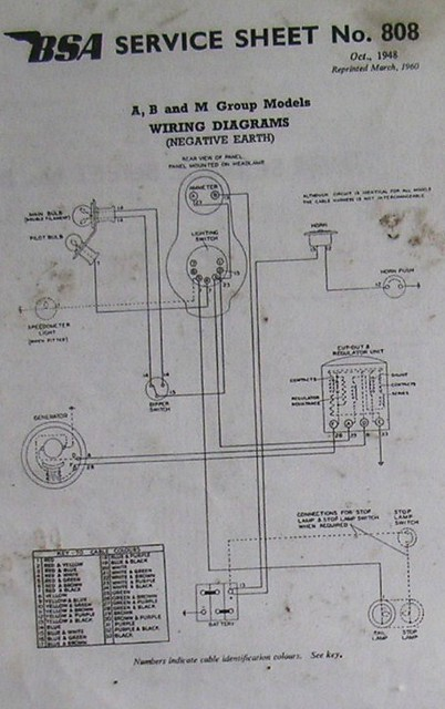 Diagram Spirit S Wiring Diagram Wiring Diagram With 4 Golf Cart