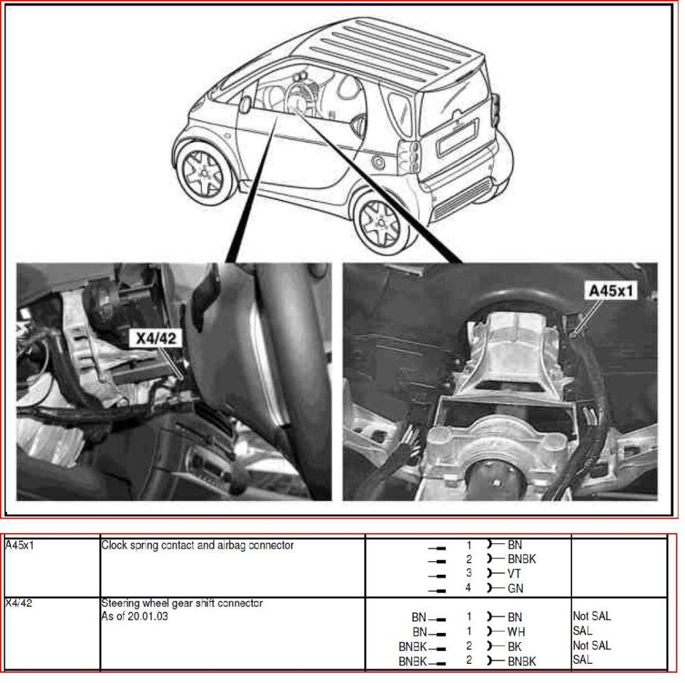 medium resolution of chevrolet corvette c6 2005 2013 fuse box diagram c6 smart 451