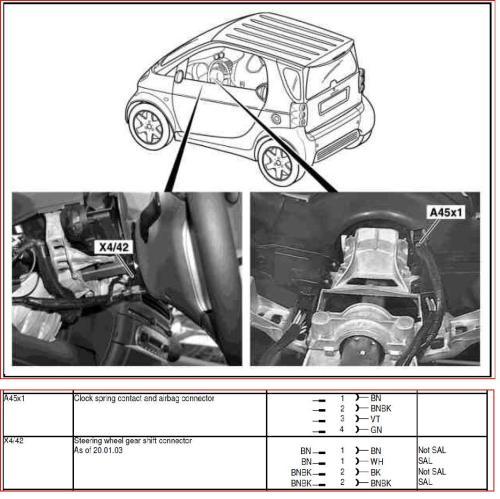 small resolution of chevrolet corvette c6 2005 2013 fuse box diagram c6 smart 451