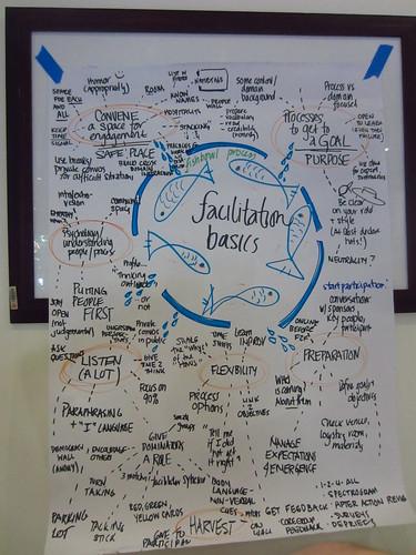 Facilitation basics pictured by ICT4Ag facilitators (Credit: Ewen Le Borgne / ILRI)
