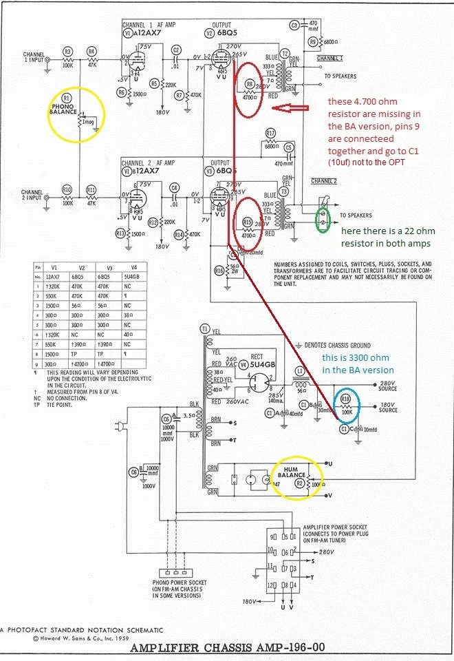 Magnavox Flea Power: Getting More Out Of The 8600 Series