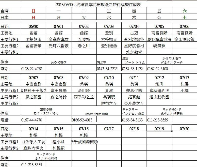 北海道夏季散漫之旅行程暨住宿表
