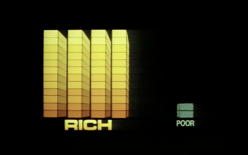Rich vs poor (Hitchhikers)