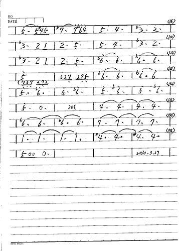 讀譜教學系列~990427(二)九貫訪視教學~輕騎兵序曲 @ 開蘭藝苑 :: 痞客邦