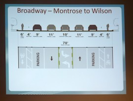 Broadway's road diet cross section