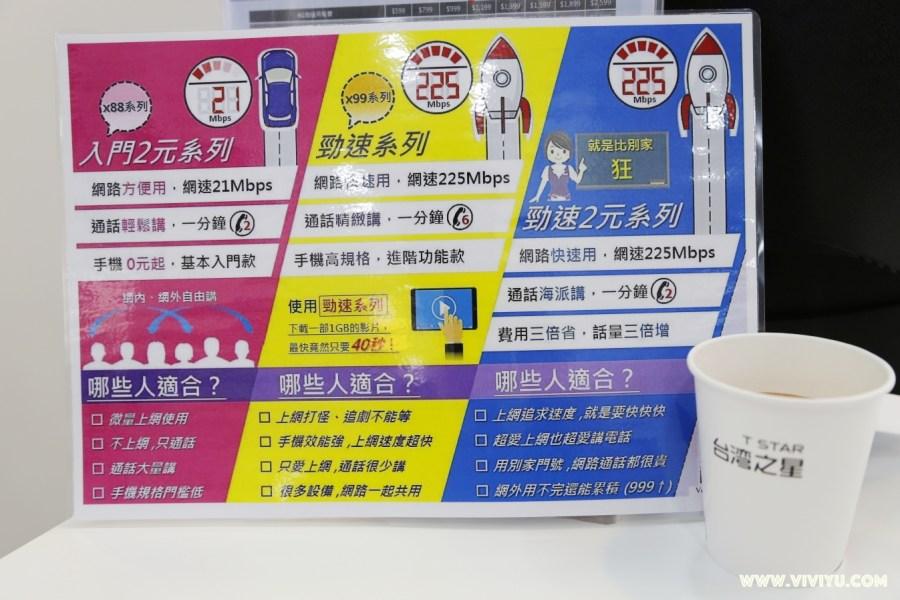 [3C]台灣之星大玩特玩預付卡~新推出親子功能.綁定手機設定簡單.發話與上網限制功能.每30日自動儲值金額.符合忙碌父母的需要(文末送出好禮) @VIVIYU小世界