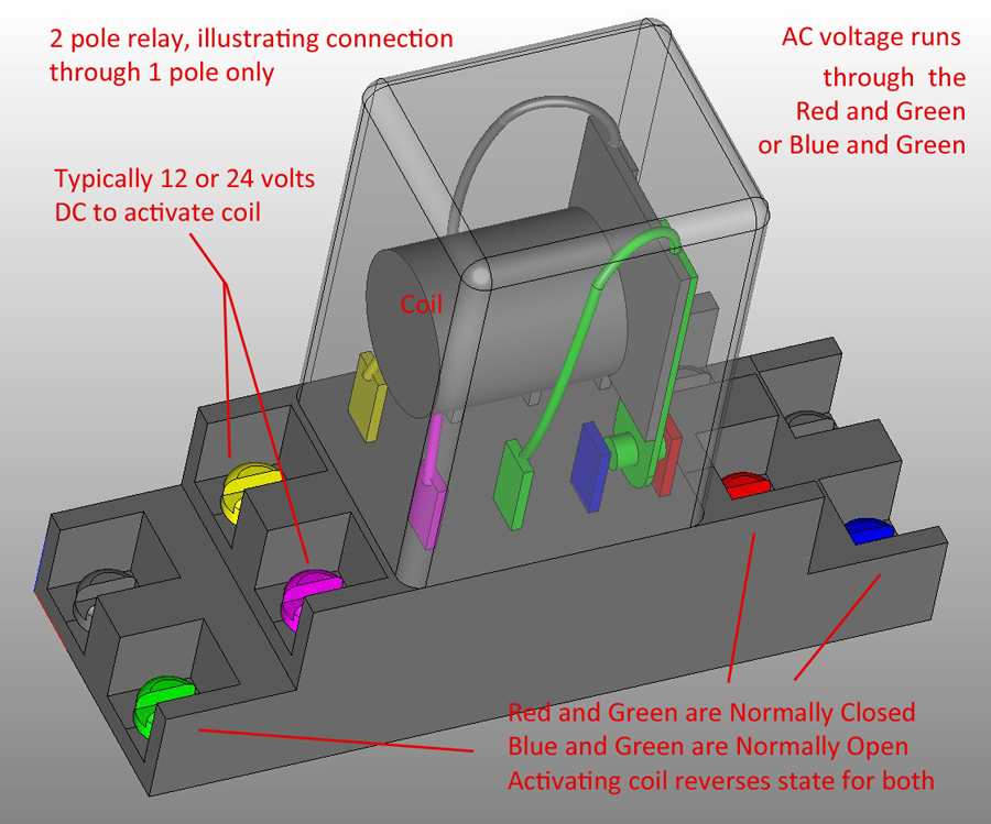 2 pole relay wiring diagram for maytag dryer how to wire router through on c11 board archive cnczone com largest forums cnc professional and hobbyist alike