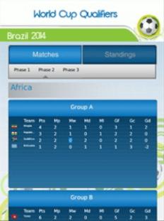 BlackBerry World - Qualifiers 2014_20130808-235050