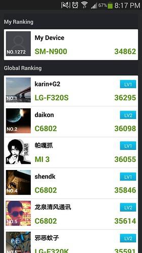 เปรียบเทียบคะแนน AnTuTu ของ Samsung Galaxy Note 3 (SM-N900) เทียบกับ LG G2 (LG-F320), Xiaomi MI3 (MI 3) และ Sony Xperia Z Ultra (C6802)