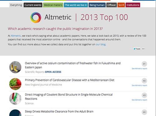 Altmetrics: Top Articles of 2013