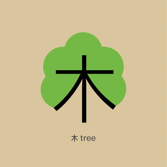 CHINEASY TREE