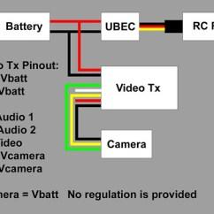 Fpv Transmitter Wiring Diagram Blank Venn 3 Circles So Schwabenschamanen De U2022camera Wire Data Today