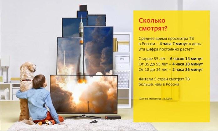 У россиянина телевизор включён в среднем 4 часа 7 минут в сутки