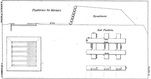 Mortar_Platform_1851Manual