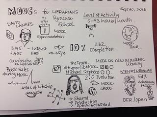 MOOCS for Librarians