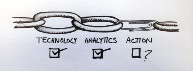 Weakest Link Analytics