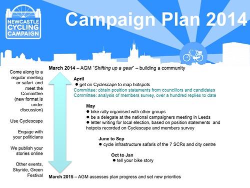Slide Campaign plan 2014