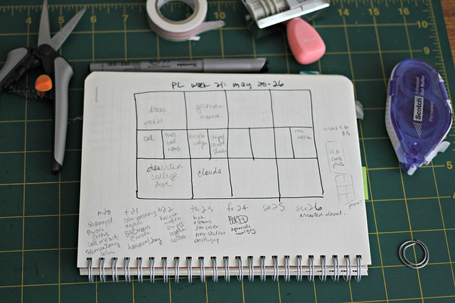 how I plan pages