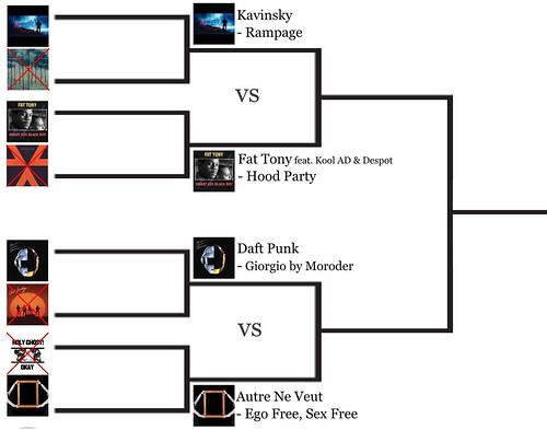 Round 2 Pt 1