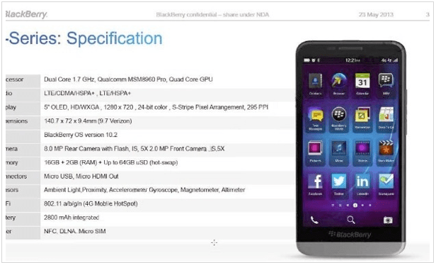 Especificaciones BlackBerry A10