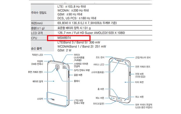 Vemos una versión del Galaxy S4 con un Snapdragon 800