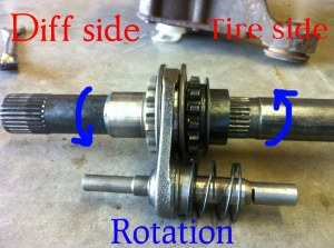S10 Forum  4x4 Front Differential Operation Explained
