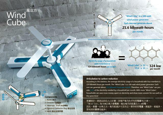 1windcube01-diarioecologia.jpg