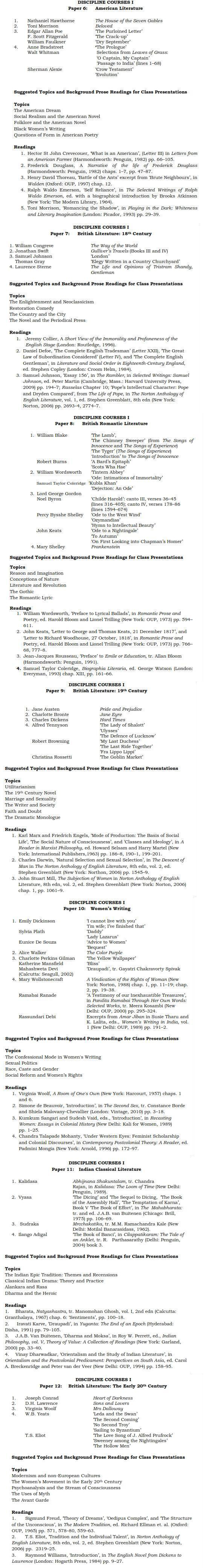 DU DC I, DC II and Applied Course Syllabus - English