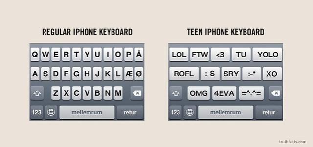 TRUTH FACTS Teen iPhone Keyboard