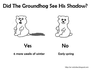 EC Activities: Did The Groundhog See His Shadow?