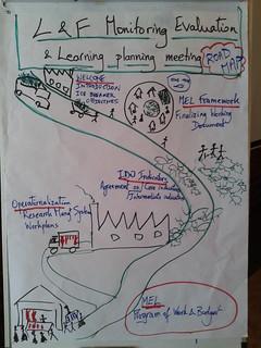 Livestock and Fish Monitoring, Evaluation and Learning planning meeting, Limuru, Kenya, 27 November 2013 (photo credit: ILRI/Jo Cadilhon).
