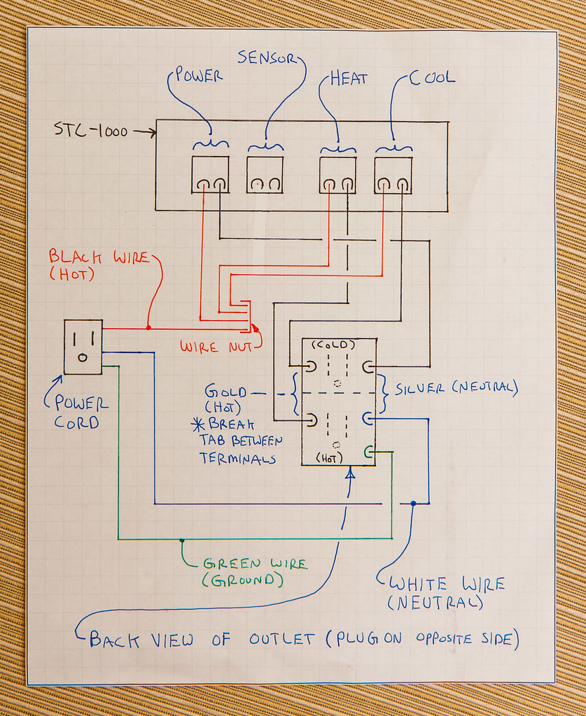 medium resolution of do it yourself temperature controller wiring diagram