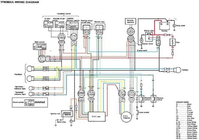 2001 Yamaha Warrior 350 Wiring Diagram - Wiring Diagram