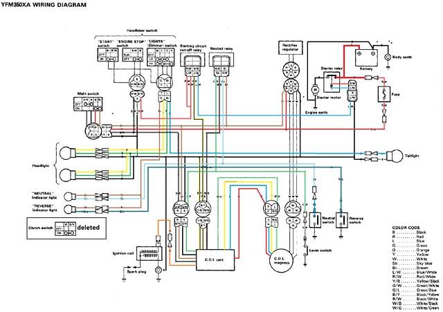 diagram 90 warrior 350 wiring diagram full version hd