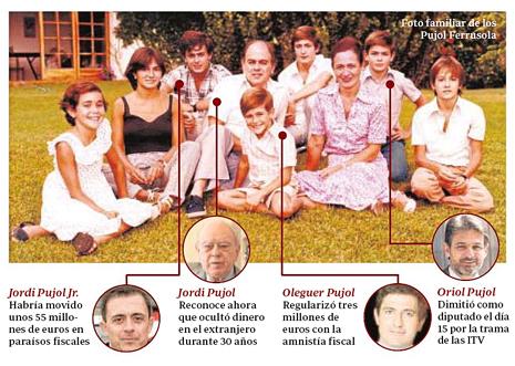 14g26 ABC Familia escándalo Jordi Pujol Uti 465
