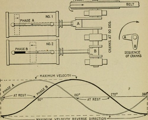 small resolution of  image from page 35 of hawkins electrical guide questions answers illustrations