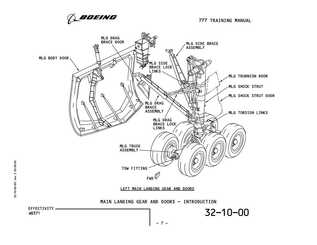 airport er diagram nissan sentra alternator wiring manila folder 777 300er  build log kinda page 5 da c