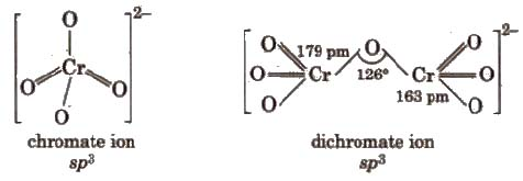 CBSE Class 12 Chemistry Notes : The d and f