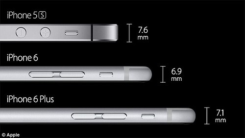 iPhone Thickness Comparison