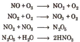 CBSE Class 11 Chemistry Notes : Environmental Chemistry