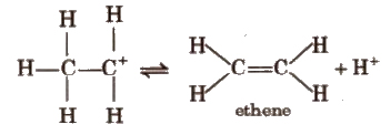 CBSE Class 12 Chemistry Notes : Alcohols, Phenols and