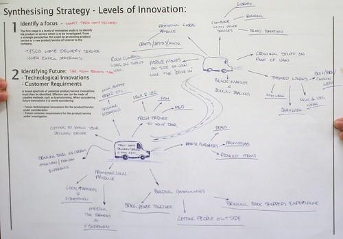 Synthesizing Strategy 1