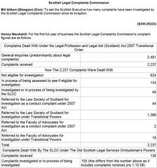 Bill Aitken Question S3W-292223 Scottish Legal Complaints Commission
