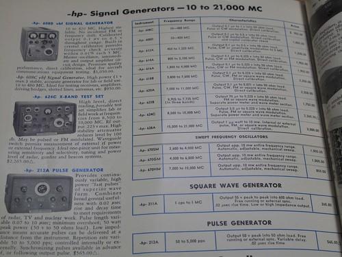 1955 HP catalogue showing signal generators