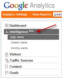 Google Analytics Intelligence Linki