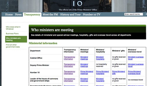 Number 10 transparency - ministers meetings