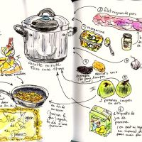 They Draw & Cook: Visual Recipes